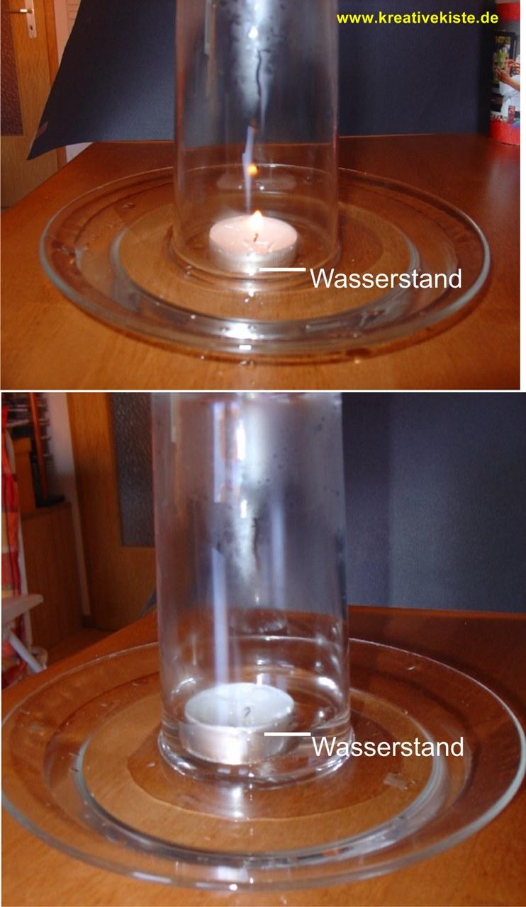 Wasser in die Muschi pumpen