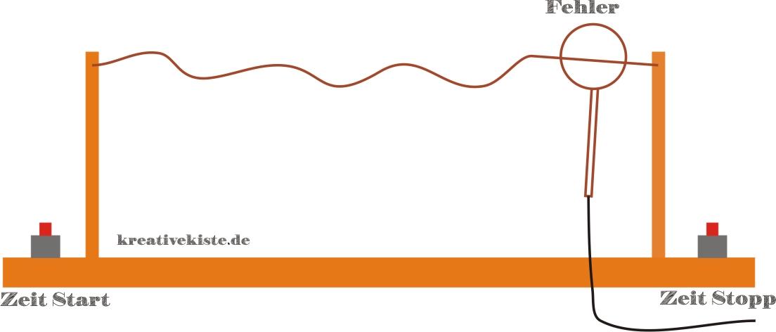 Charmant Neutrale Und Heiße Drähte Galerie - Die Besten Elektrischen ...