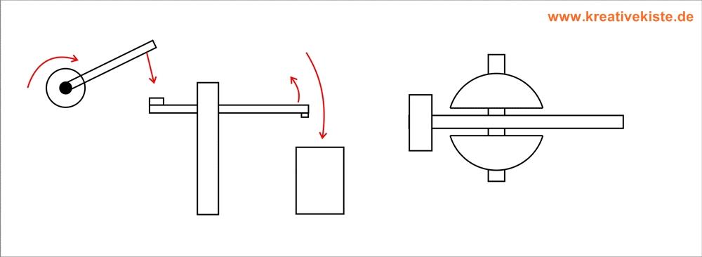 wasserrad mit hammer f r kinder bauen. Black Bedroom Furniture Sets. Home Design Ideas