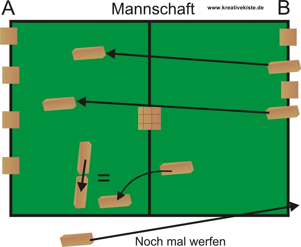 Wikingerschach Anleitung