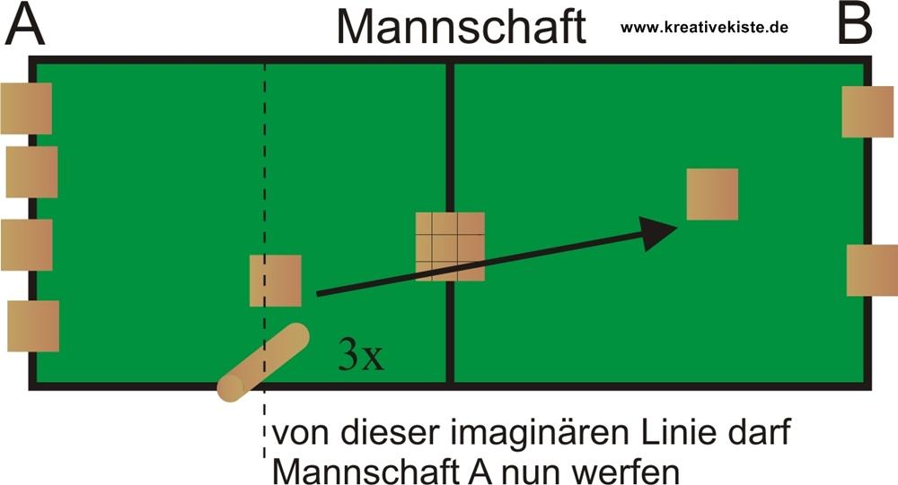 Regeln Wikingerschach